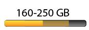 160-250 GB