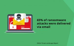 how to detect and avoid phishing scams